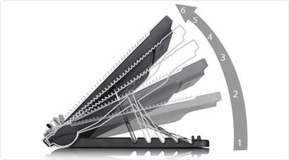 خنک کننده deepcool n9 2 - پايه خنک کننده ديپ کول مدل DeepCool N9